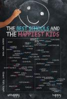 Ο ΟΟΣΑ μετρά τις επιδόσεις και την ευτυχία των μαθητών ανά χώρα